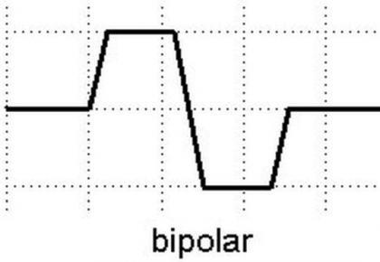 RUP6 bipolar
